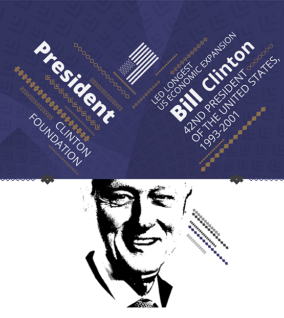Discovery Leadership Summit 2018 – Guest Speakers - Bill Clinton